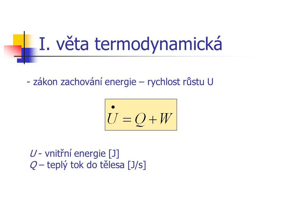 I. věta termodynamická - zákon zachování energie – rychlost růstu U U - vnitřní energie [J] Q – teplý tok do tělesa [J/s]