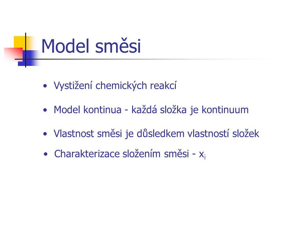 Model směsi Vystižení chemických reakcí Model kontinua - každá složka je kontinuum Vlastnost směsi je důsledkem vlastností složek Charakterizace slože