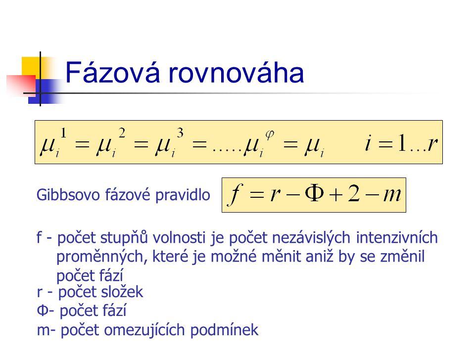 Fázová rovnováha Gibbsovo fázové pravidlo f - počet stupňů volnosti je počet nezávislých intenzivních proměnných, které je možné měnit aniž by se změn