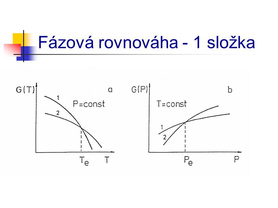 Fázová rovnováha - 1 složka