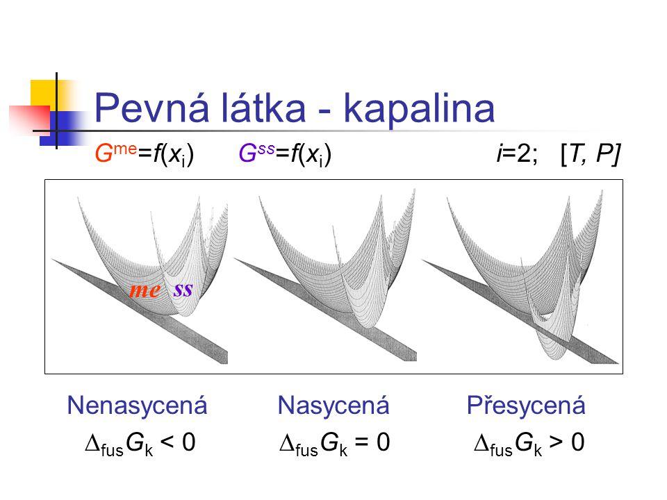 Pevná látka - kapalina NasycenáNenasycenáPřesycená  fus G k < 0 me ss  fus G k = 0  fus G k > 0 G me =f(x i ) G ss =f(x i ) i=2; [T, P]