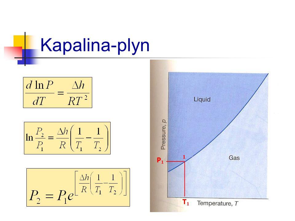 Kapalina-plyn 1 T1T1 P1P1