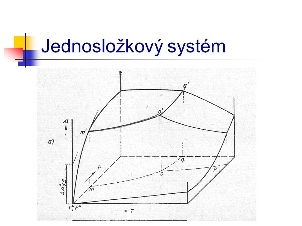 Jednosložkový systém