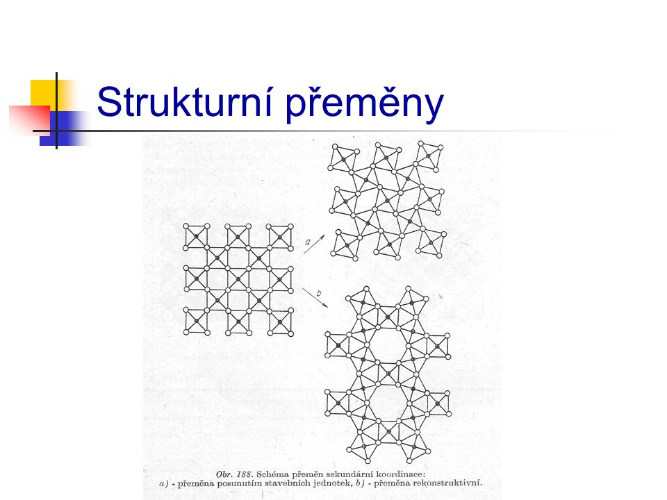 Strukturní přeměny