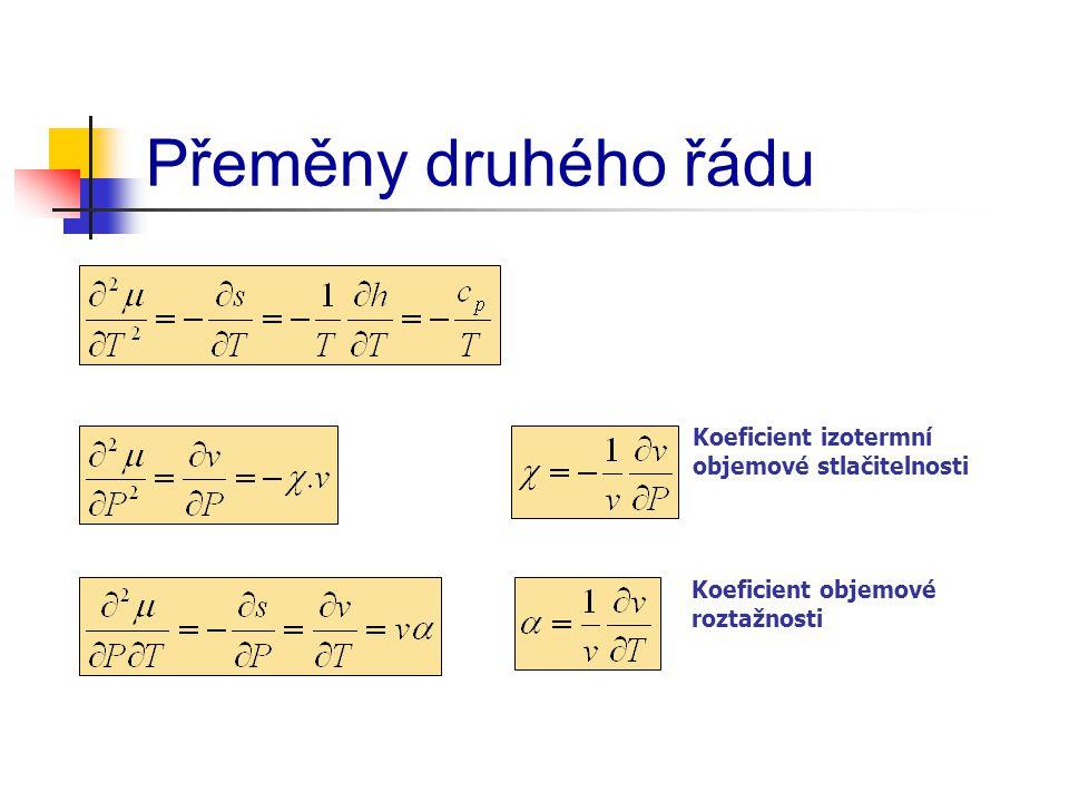 Přeměny druhého řádu Koeficient izotermní objemové stlačitelnosti Koeficient objemové roztažnosti