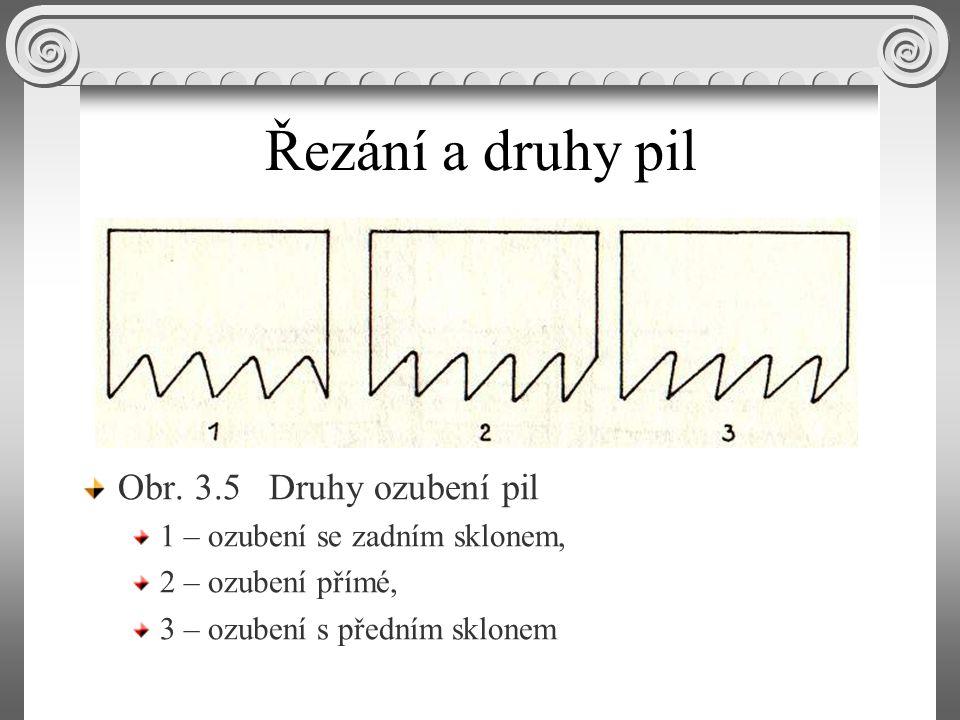 Řezání a druhy pil Sklon ozubení se volí podle toho, jaký je směr řezu vzhledem ke směru vláken dřeva.