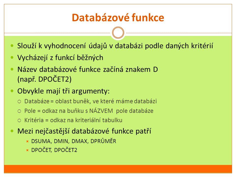 Databázové funkce Slouží k vyhodnocení údajů v databázi podle daných kritérií Vycházejí z funkcí běžných Název databázové funkce začíná znakem D (např