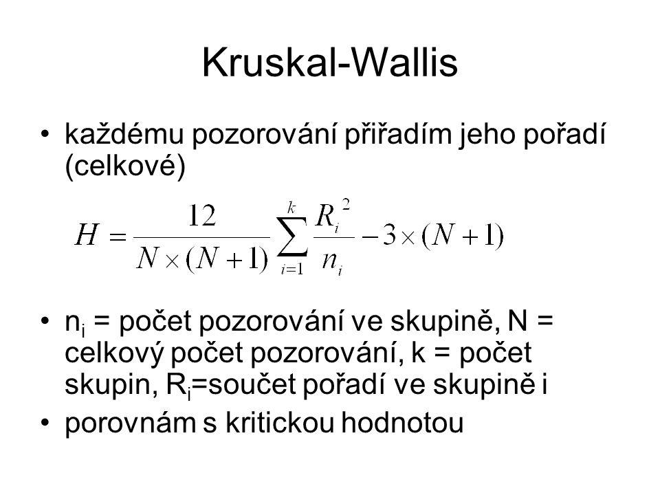Kruskal-Wallis každému pozorování přiřadím jeho pořadí (celkové) n i = počet pozorování ve skupině, N = celkový počet pozorování, k = počet skupin, R