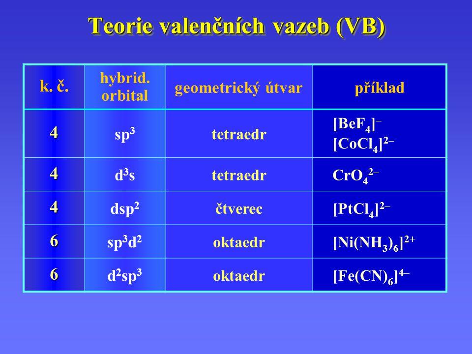 Teorie valenčních vazeb (VB) k. č. hybrid. orbital geometrický útvarpříklad 4 sp 3 tetraedr [BeF 4 ] – [CoCl 4 ] 2– 4 d3sd3s tetraedrCrO 4 2– 4 dsp 2