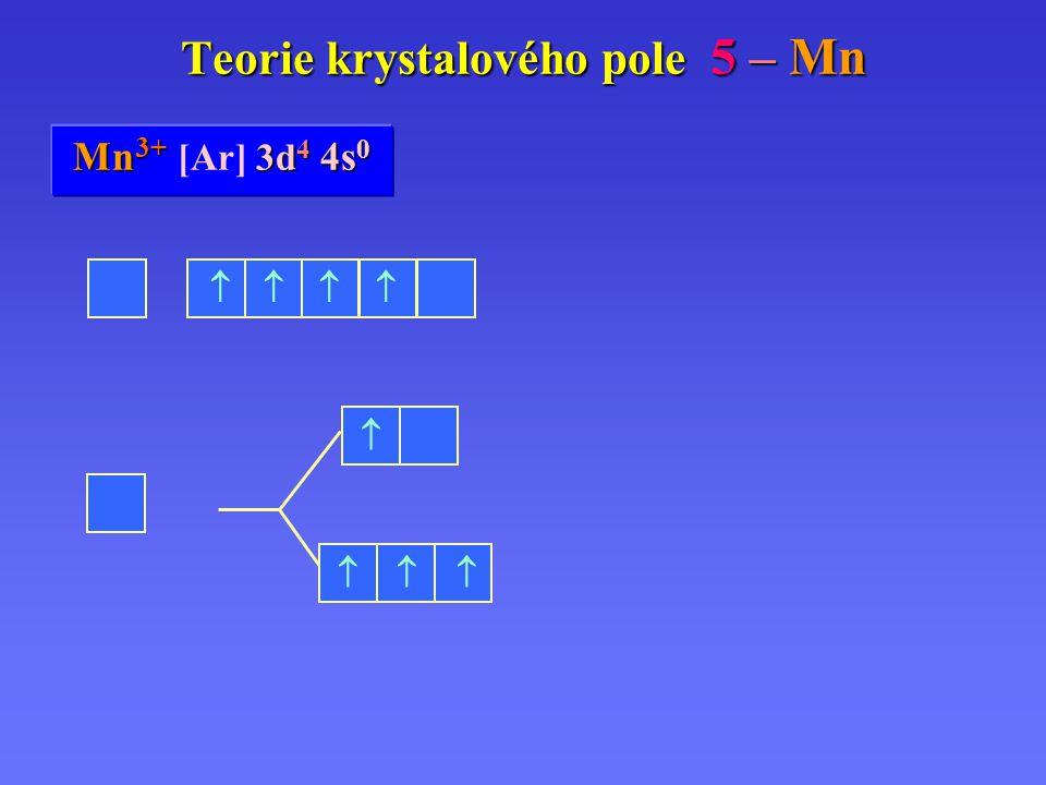 Mn Mn 0 [Ar] 3d 5 3d 5 4s 2 Teorie krystalového pole 5 – Mn Mn 2+ 3d 5 4s 0 Mn 2+ [Ar] 3d 5 4s 0 Mn 3+ 3d 4 4s 0 Mn 3+ [Ar] 3d 4 4s 0      