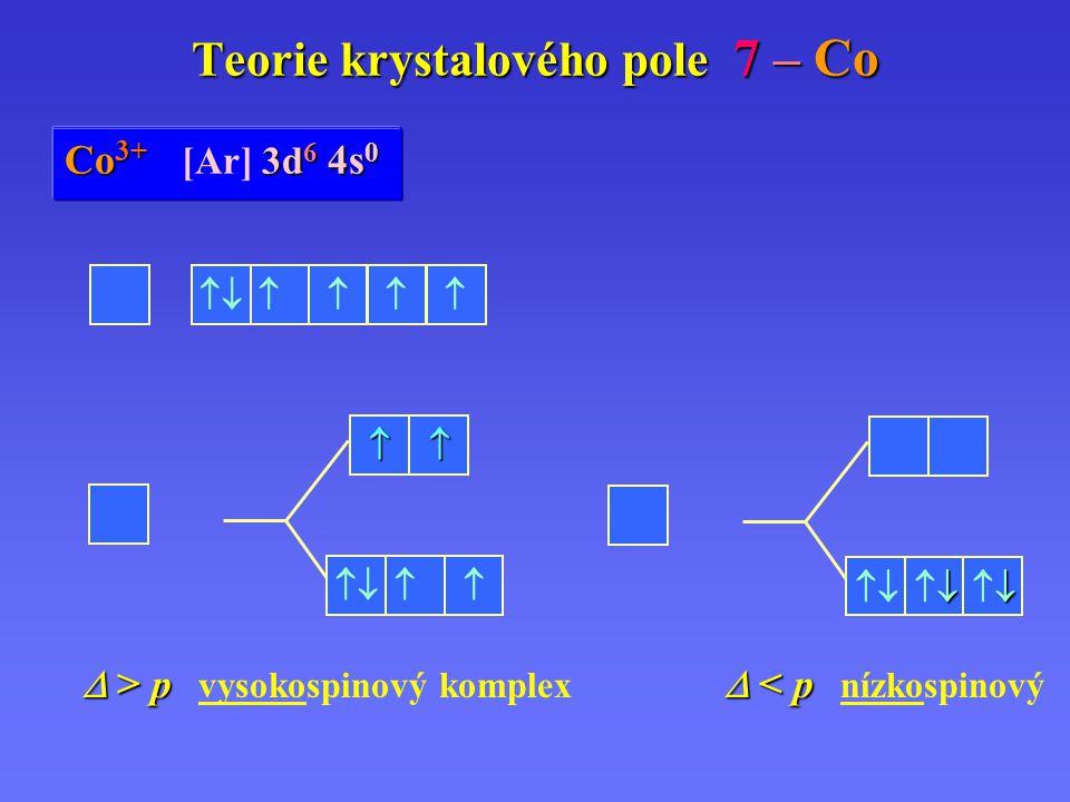 Co Co 0 [Ar] 3d 7 3d 7 4s 2 Teorie krystalového pole 7 – Co Co 2+ 3d 7 4s 0 Co 2+ [Ar] 3d 7 4s 0             Co 3+ 3d 6 4s 0 Co 3+ [