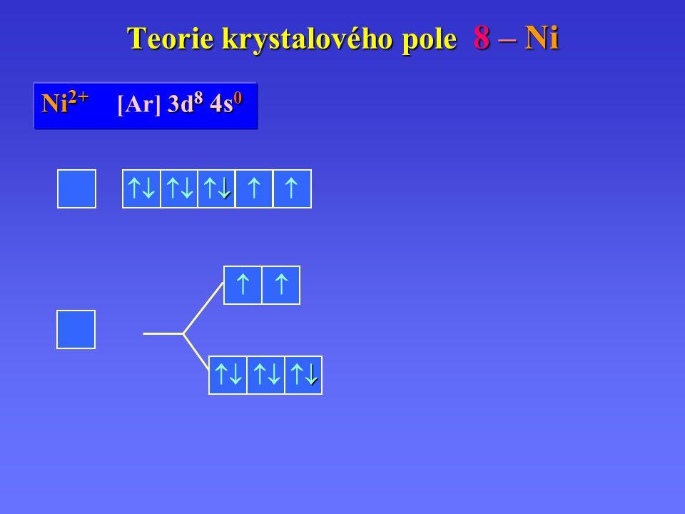Ni Ni 0 [Ar] 3d 8 3d 8 4s 2 Ni 2+ 3d 8 4s 0 Ni 2+ [Ar] 3d 8 4s 0 Teorie krystalového pole 8 – Ni           