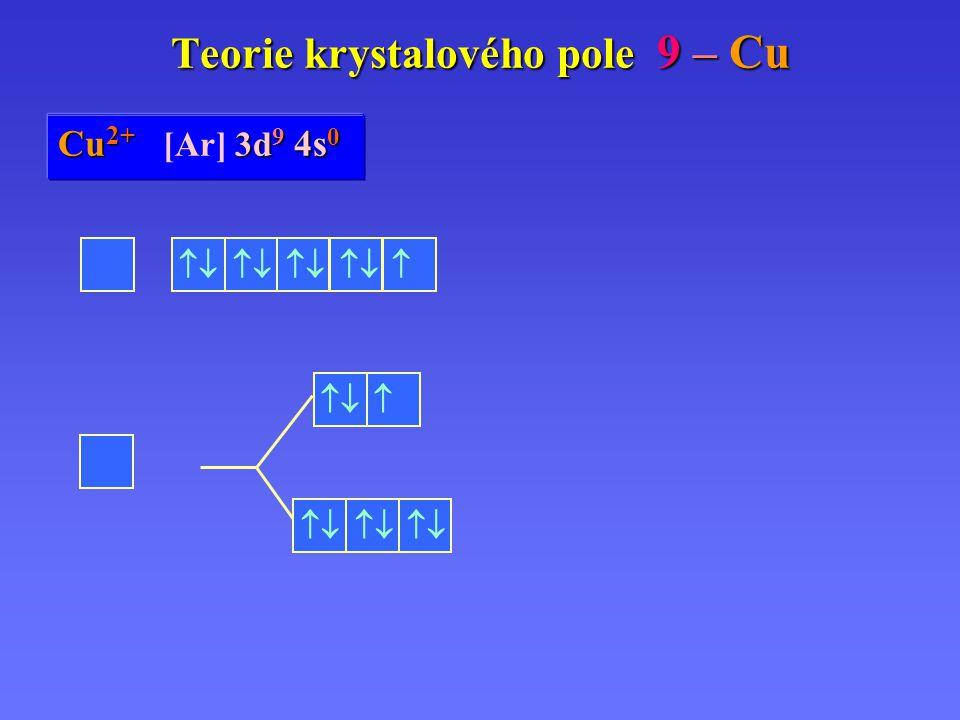 Cu Cu 0 [Ar] 3d 10 3d 10 4s 1 Cu + 3d 10 4s 0 Cu + [Ar] 3d 10 4s 0 Teorie krystalového pole 9 – Cu          Cu 2+ 3d 9 4s 0 Cu 2+