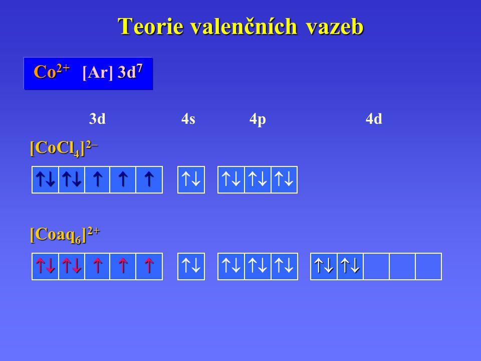 Teorie valenčních vazeb Co 2+ [Ar] 3d 7  [Coaq 6 ] 2+    [CoCl 4 ] 2– 3d 4s 4p4d