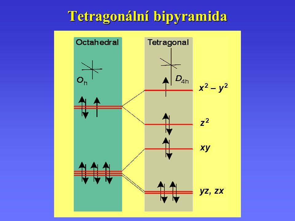 Tetragonální bipyramida x 2 – y 2x 2 – y 2 z 2 z 2 xy yz, zx