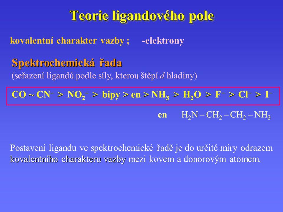 Teorie ligandového pole kovalentní charakter vazby ; -elektrony Spektrochemická řada (seřazení ligandů podle síly, kterou štěpí d hladiny) ~>>>>>>>> C