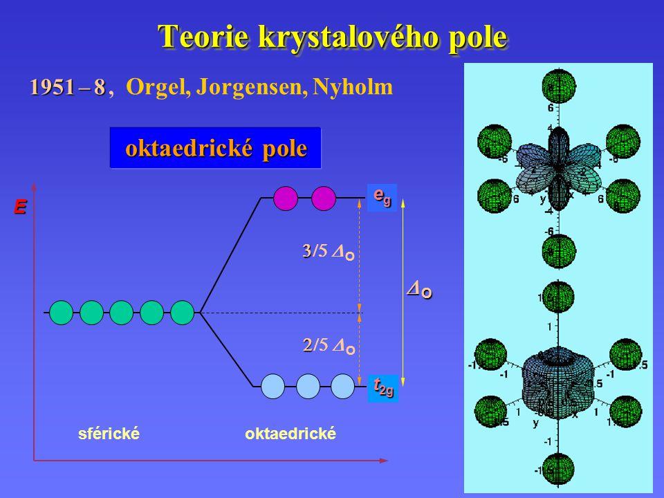 Teorie krystalového pole 1951 – 8 1951 – 8, Orgel, Jorgensen, Nyholm sférickéoktaedrické t 2g OOOO    O    O egegegeg oktaedrick