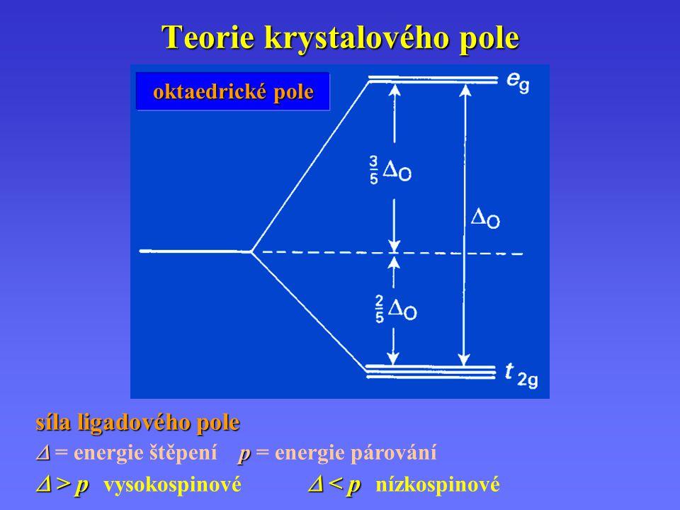 oktaedrické pole síla ligadového pole  p  = energie štěpeníp = energie párování  > p  p vysokospinové  < p nízkospinové