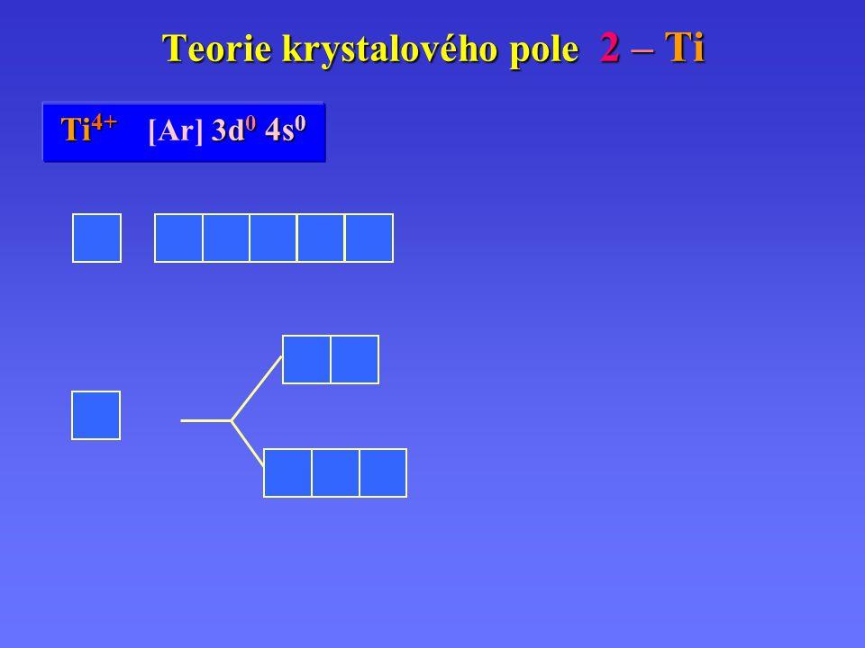 Ti Ti 0 [Ar] 3d 2 3d 2 4s 2 Teorie krystalového pole 2 – Ti Ti 3+ 3d 1 4s 0 Ti 3+ [Ar] 3d 1 4s 0   Ti 4+ 3d 0 4s 0 Ti 4+ [Ar] 3d 0 4s 0    