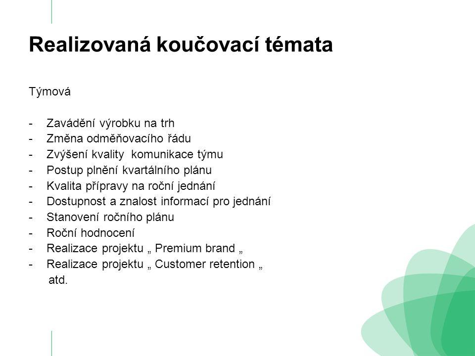 """Realizovaná koučovací témata Týmová -Zavádění výrobku na trh -Změna odměňovacího řádu -Zvýšení kvality komunikace týmu -Postup plnění kvartálního plánu -Kvalita přípravy na roční jednání -Dostupnost a znalost informací pro jednání -Stanovení ročního plánu -Roční hodnocení -Realizace projektu """" Premium brand """" -Realizace projektu """" Customer retention """" atd."""
