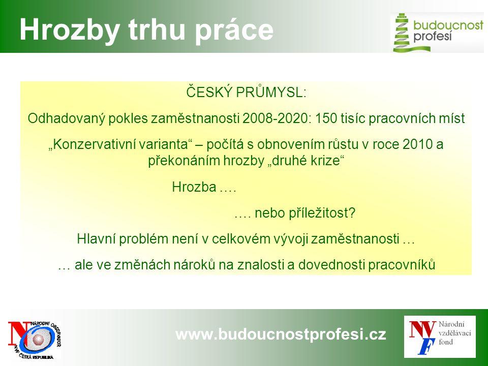 """www.budoucnostprofesi.cz Hrozby trhu práce ČESKÝ PRŮMYSL: Odhadovaný pokles zaměstnanosti 2008-2020: 150 tisíc pracovních míst """"Konzervativní varianta"""