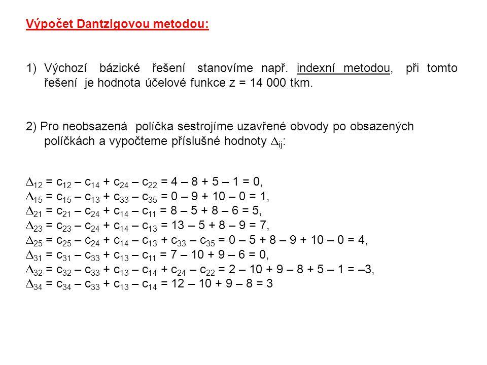 Výpočet Dantzigovou metodou: 1)Výchozí bázické řešení stanovíme např. indexní metodou, při tomto řešení je hodnota účelové funkce z = 14 000 tkm. 2) P