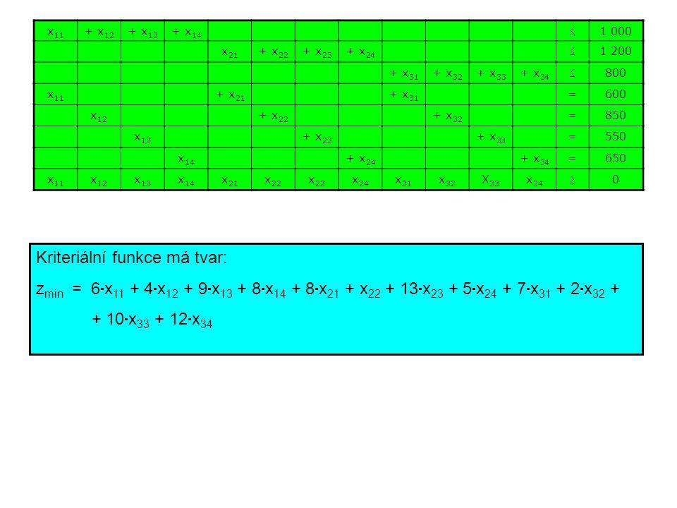 x 11 + x 12 + x 13 + x 14  1 000 x 21 + x 22 + x 23 + x 24  1 200 + x 31 + x 32 + x 33 + x 34  800 x 11 + x 21 + x 31 =600 x 12 + x 22 + x 32 =850 x 13 + x 23 + x 33 =550 x 14 + x 24 + x 34 =650 x 11 x 12 x 13 x 14 x 21 x 22 x 23 x 24 x 31 x 32 X 33 x 34  0 Kriteriální funkce má tvar: z min = 6  x 11 + 4  x 12 + 9  x 13 + 8  x 14 + 8  x 21 + x 22 + 13  x 23 + 5  x 24 + 7  x 31 + 2  x 32 + + 10  x 33 + 12  x 34