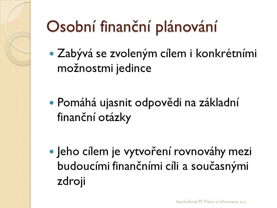 Osobní finanční plánování Zabývá se zvoleným cílem i konkrétními možnostmi jedince Pomáhá ujasnit odpovědi na základní finanční otázky Jeho cílem je vytvoření rovnováhy mezi budoucími finančními cíli a současnými zdroji Stachoňová M.