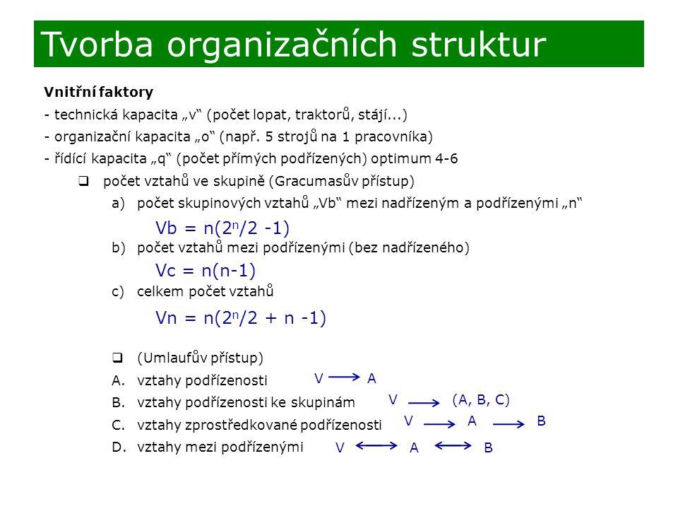 """Tvorba organizačních struktur Vnitřní faktory - technická kapacita """"v (počet lopat, traktorů, stájí...) - organizační kapacita """"o (např."""