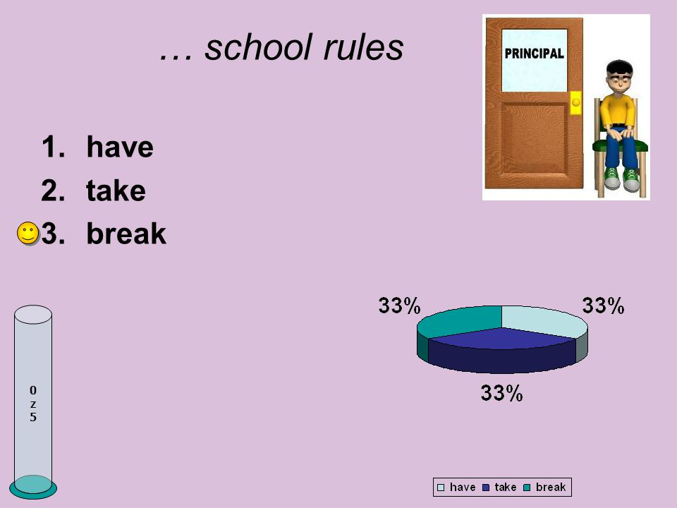 … school rules 0z50z5 1.have 2.take 3.break