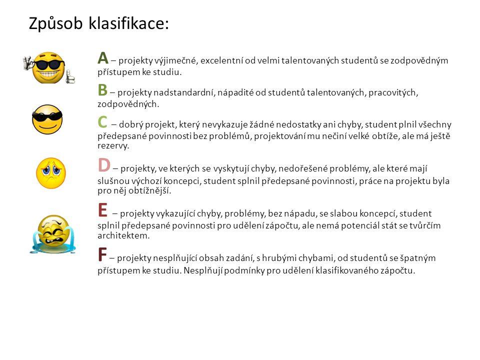 Způsob klasifikace: A – projekty výjimečné, excelentní od velmi talentovaných studentů se zodpovědným přístupem ke studiu. B – projekty nadstandardní,