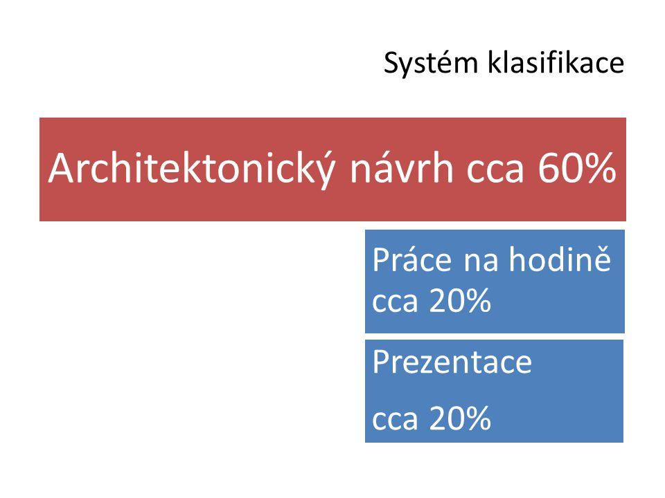 Systém klasifikace Architektonický návrh cca 60% Práce na hodině cca 20% Prezentace cca 20%