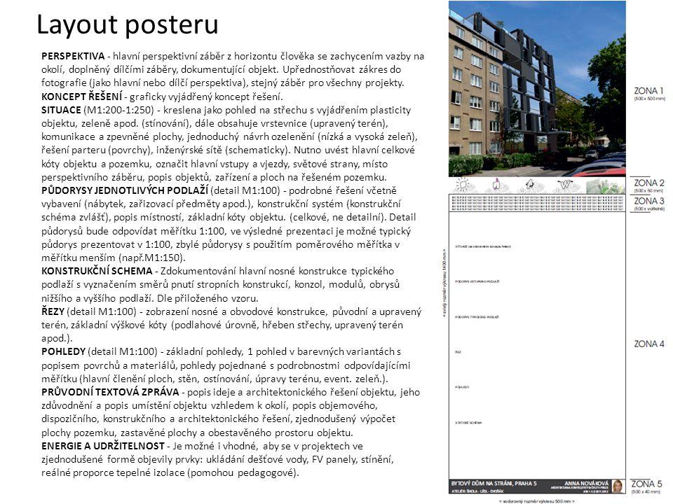 Layout posteru PERSPEKTIVA - hlavní perspektivní záběr z horizontu člověka se zachycením vazby na okolí, doplněný dílčími záběry, dokumentující objekt