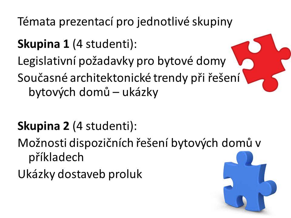 Témata prezentací pro jednotlivé skupiny Skupina 1 (4 studenti): Legislativní požadavky pro bytové domy Současné architektonické trendy při řešení byt