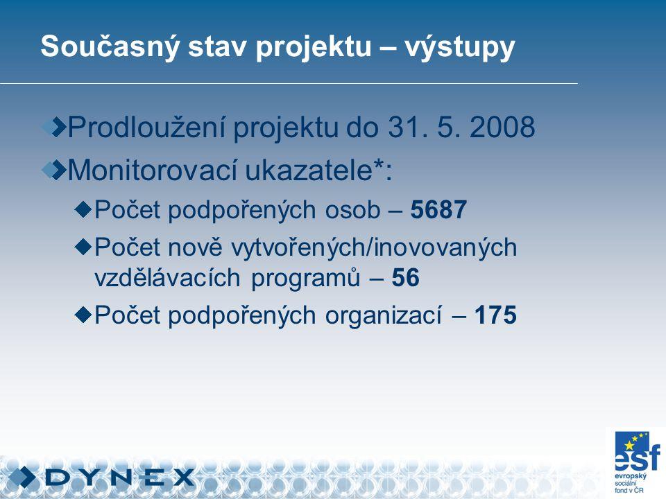 Současný stav projektu – výstupy Prodloužení projektu do 31.