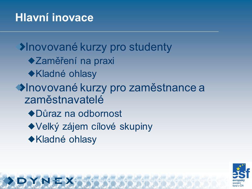 Hlavní inovace Inovované kurzy pro studenty Zaměření na praxi Kladné ohlasy Inovované kurzy pro zaměstnance a zaměstnavatelé Důraz na odbornost Velký zájem cílové skupiny Kladné ohlasy