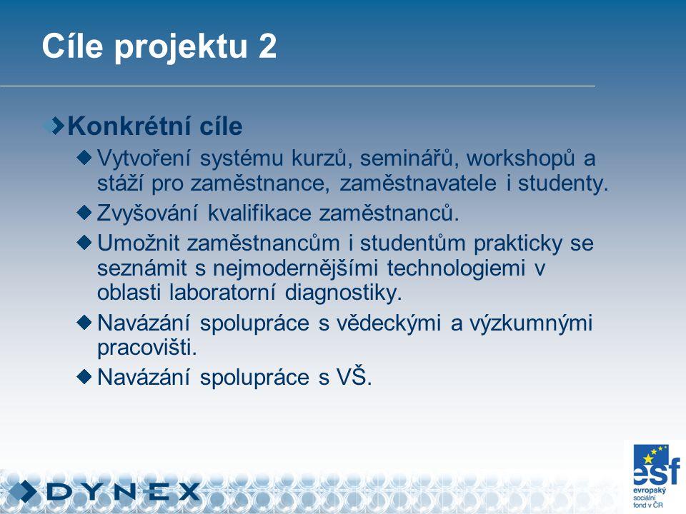 Konkrétní cíle Vytvoření systému kurzů, seminářů, workshopů a stáží pro zaměstnance, zaměstnavatele i studenty.