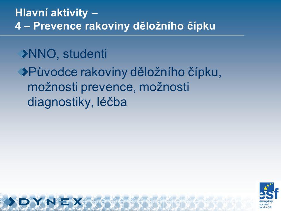 Hlavní aktivity – 4 – Prevence rakoviny děložního čípku NNO, studenti Původce rakoviny děložního čípku, možnosti prevence, možnosti diagnostiky, léčba