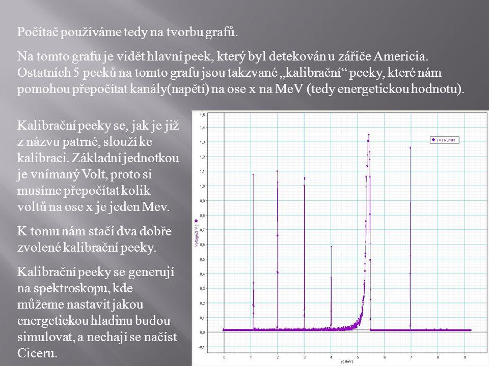 Počítač používáme tedy na tvorbu grafů. Na tomto grafu je vidět hlavní peek, který byl detekován u zářiče Americia. Ostatních 5 peeků na tomto grafu j