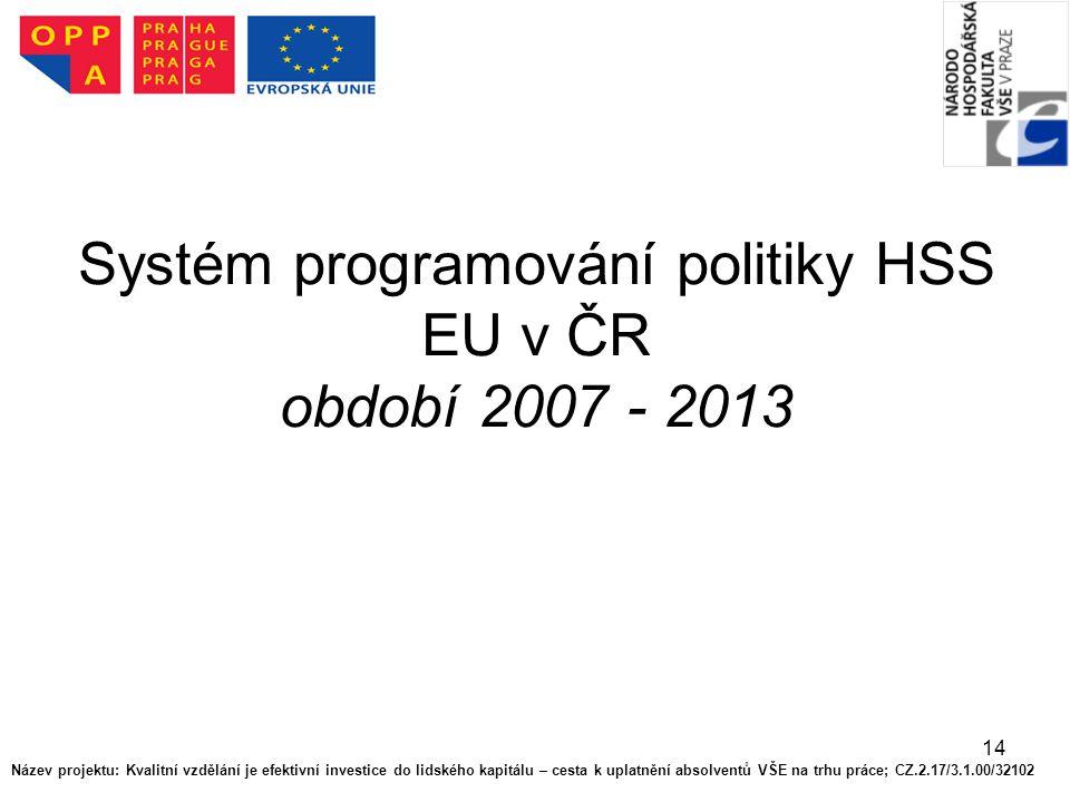 14 Systém programování politiky HSS EU v ČR období 2007 - 2013 Název projektu: Kvalitní vzdělání je efektivní investice do lidského kapitálu – cesta k uplatnění absolventů VŠE na trhu práce; CZ.2.17/3.1.00/32102