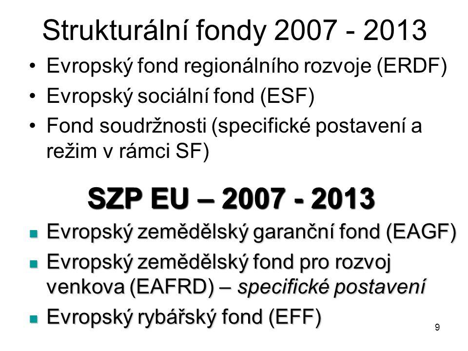 9 Strukturální fondy 2007 - 2013 Evropský fond regionálního rozvoje (ERDF) Evropský sociální fond (ESF) Fond soudržnosti (specifické postavení a režim v rámci SF) SZP EU – 2007 - 2013 Evropský zemědělský garanční fond (EAGF) Evropský zemědělský garanční fond (EAGF) Evropský zemědělský fond pro rozvoj venkova (EAFRD) – specifické postavení Evropský zemědělský fond pro rozvoj venkova (EAFRD) – specifické postavení Evropský rybářský fond (EFF) Evropský rybářský fond (EFF)