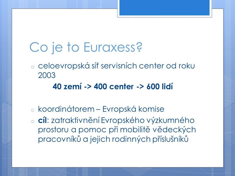 Euraxess Jobs  nabídka grantů nebo stipendií, jakož i volných pracovních pozic  9471 zaregistrovaných organizací  aktuálně v nabídce 2784 pozic (nejvíce z VB, Nizozemí, Německa)