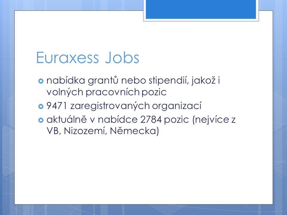 Euraxess Jobs  nabídka grantů nebo stipendií, jakož i volných pracovních pozic  9471 zaregistrovaných organizací  aktuálně v nabídce 2784 pozic (ne