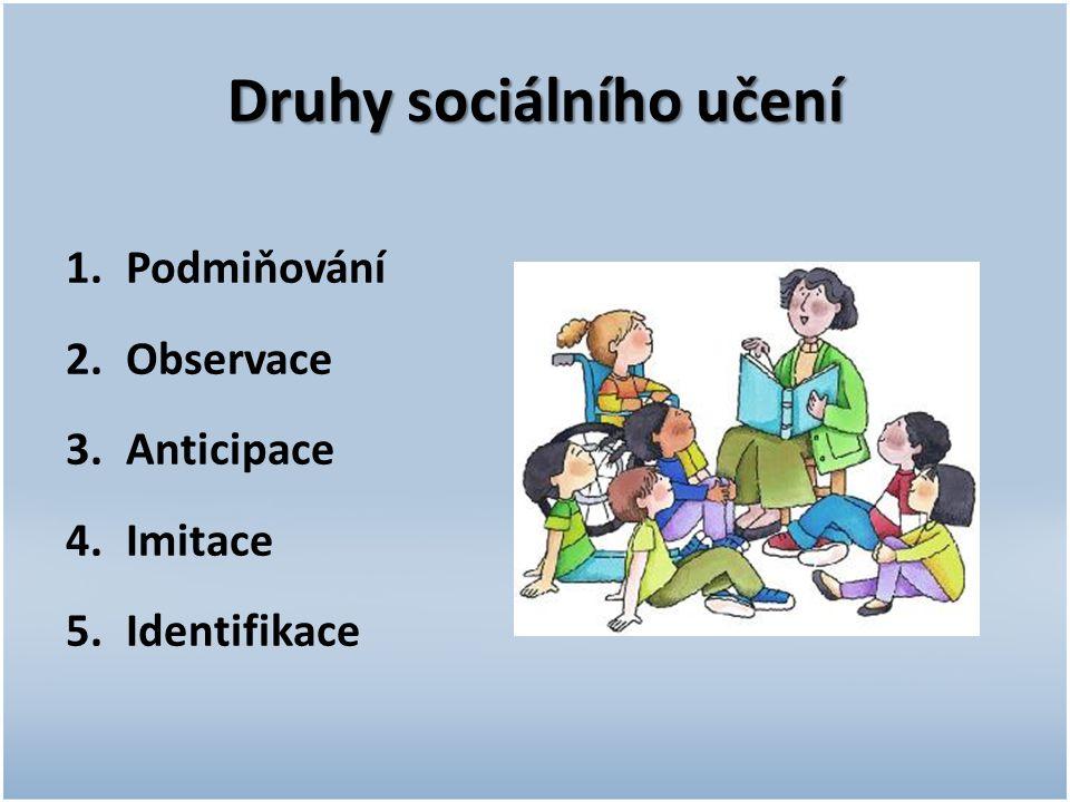 Druhy sociálního učení 1.Podmiňování 2.Observace 3.Anticipace 4.Imitace 5.Identifikace