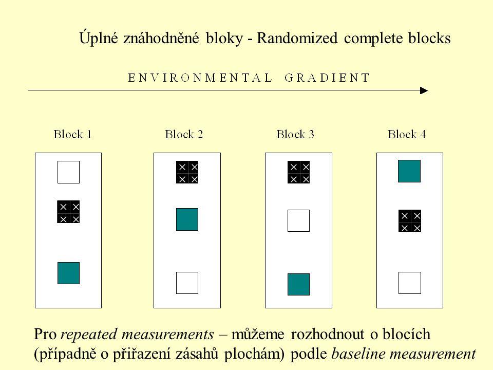Úplné znáhodněné bloky - Randomized complete blocks Pro repeated measurements – můžeme rozhodnout o blocích (případně o přiřazení zásahů plochám) podle baseline measurement