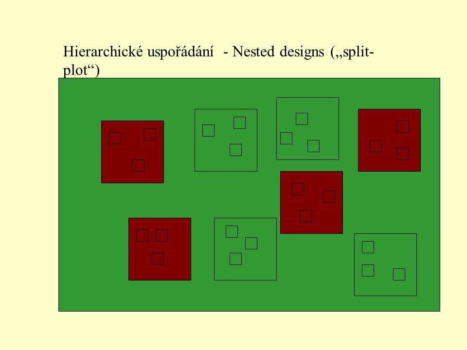 """Hierarchické uspořádání - Nested designs (""""split- plot )"""