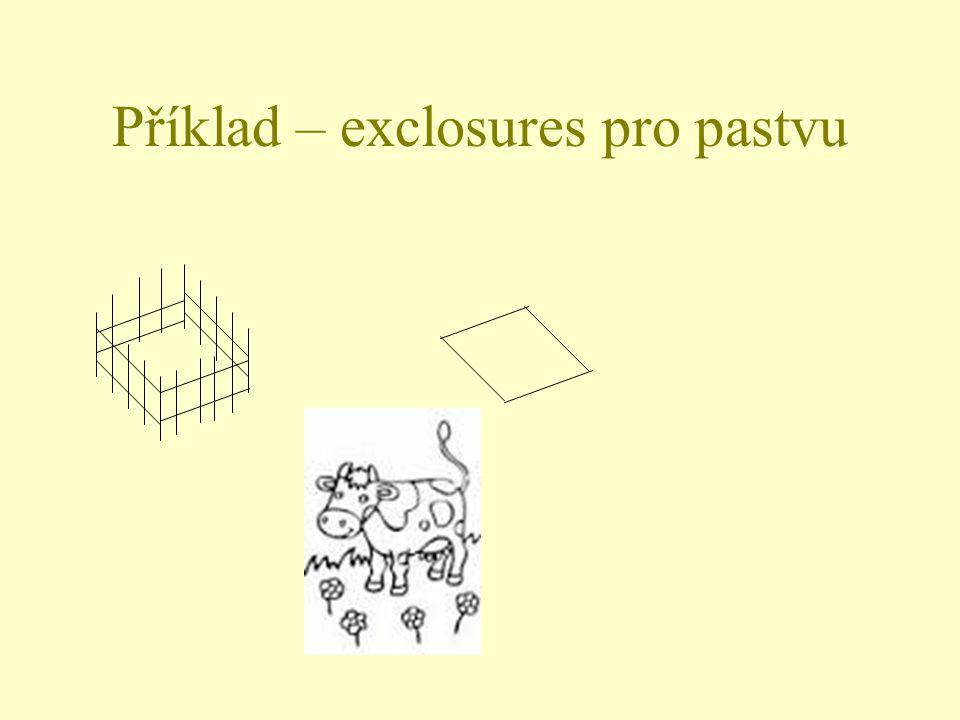 Příklad – exclosures pro pastvu