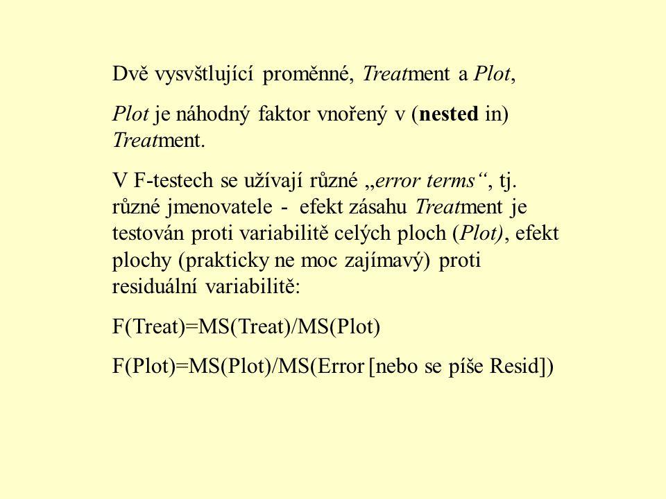Dvě vysvštlující proměnné, Treatment a Plot, Plot je náhodný faktor vnořený v (nested in) Treatment.