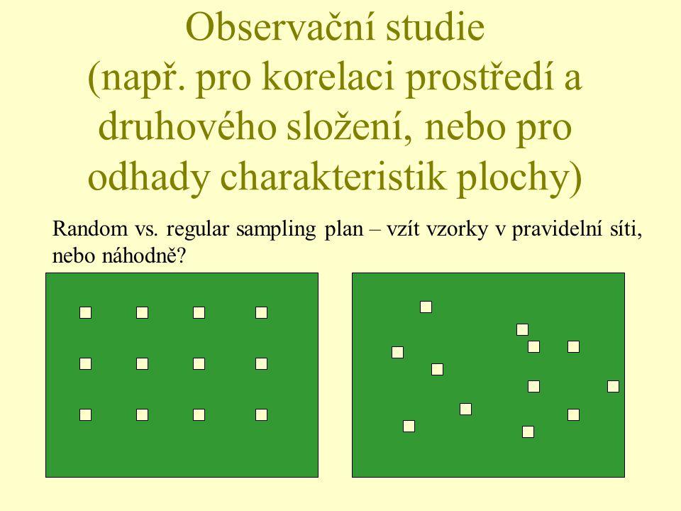 Observační studie (např.