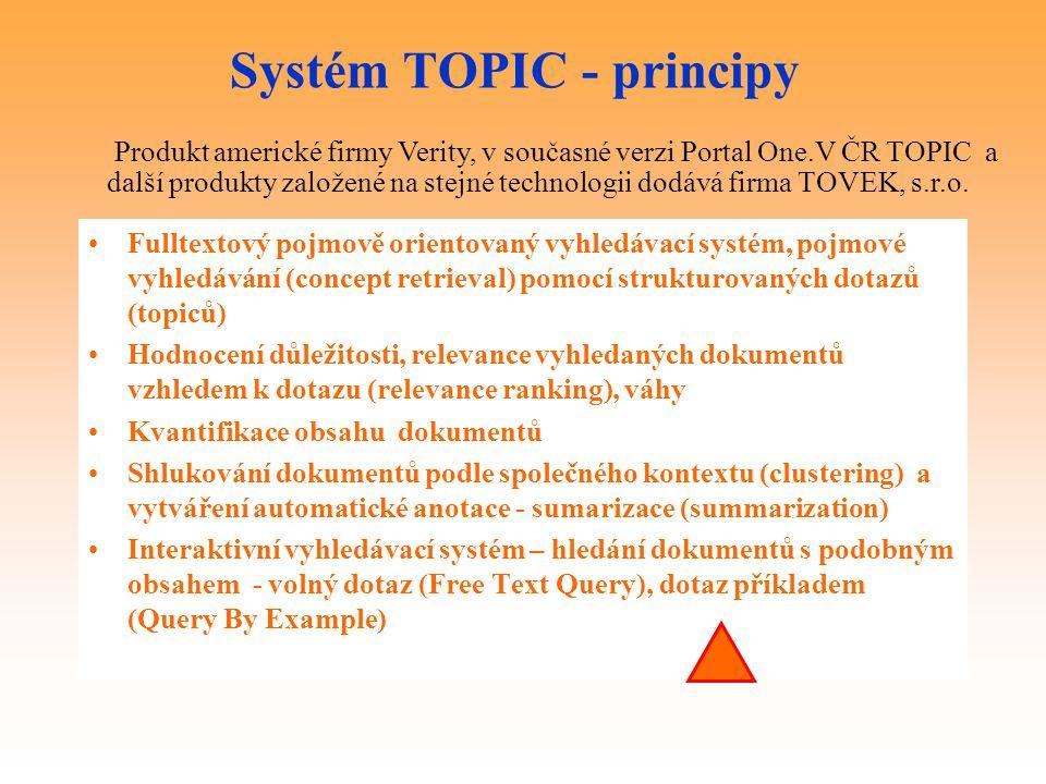 Systém TOPIC - principy Produkt americké firmy Verity, v současné verzi Portal One.V ČR TOPIC a další produkty založené na stejné technologii dodává f